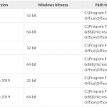 How to Change Office Product Key From MAK to KMS